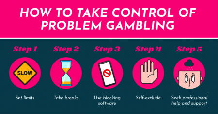 how to take control of problem gambling